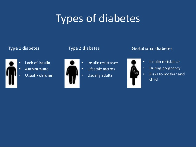 handle Diabetes During Pregnancy