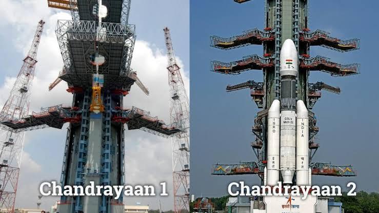 Great achievement of India